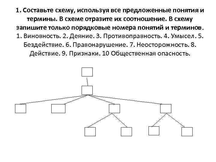 Составьте схему используя все предложенные понятия и термины мифологическое