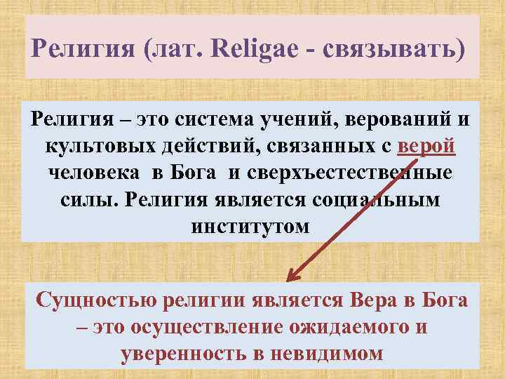 Религия (лат. Religae - связывать) Религия – это система учений, верований и культовых действий,