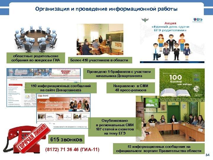 Организация и проведение информационной работы областные родительские собрания по вопросам ГИА Более 450 участников