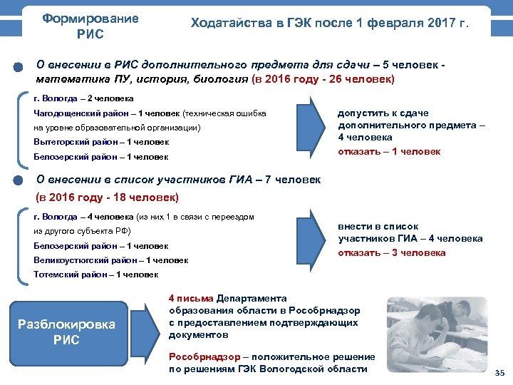 Формирование РИС Ходатайства в ГЭК после 1 февраля 2017 г. О внесении в РИС