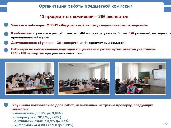 Организация работы предметной комиссии 13 предметных комиссий – 266 экспертов Участие в вебинарах ФГБНУ