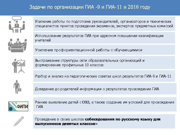 Задачи по организации ГИА -9 и ГИА-11 в 2018 году Усиление работы по подготовке