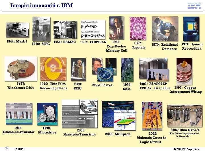 Історія інновацій в IBM 10 17/11/13 © 2015 IBM Corporation