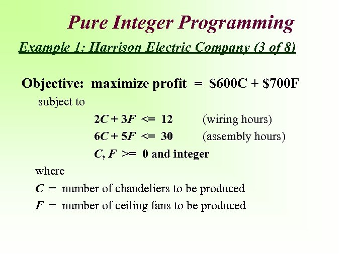 Pure Integer Programming Example 1: Harrison Electric Company (3 of 8) Objective: maximize profit