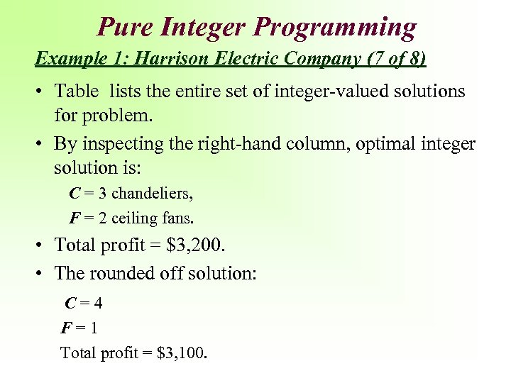 Pure Integer Programming Example 1: Harrison Electric Company (7 of 8) • Table lists