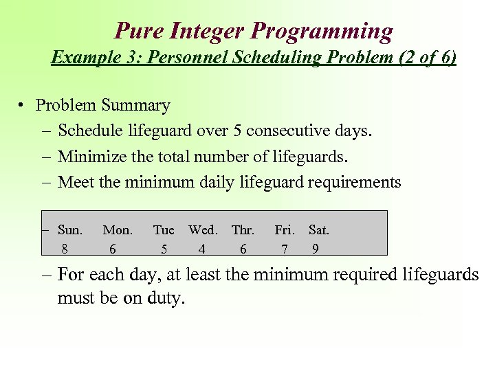 Pure Integer Programming Example 3: Personnel Scheduling Problem (2 of 6) • Problem Summary