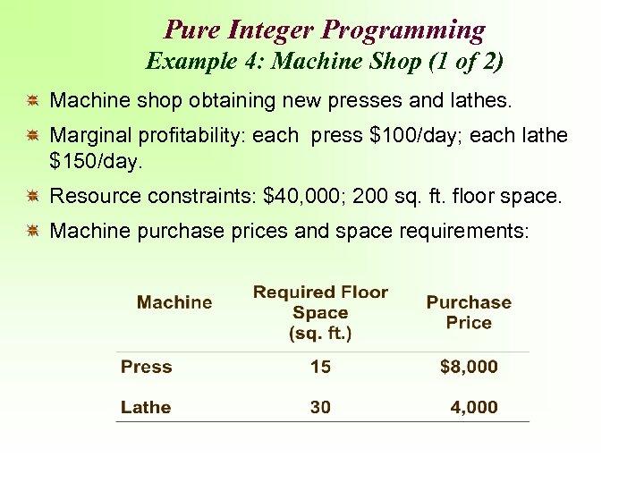 Pure Integer Programming Example 4: Machine Shop (1 of 2) Machine shop obtaining new