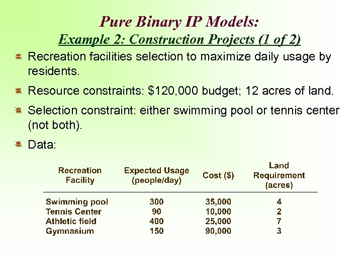 Pure Binary IP Models: Example 2: Construction Projects (1 of 2) Recreation facilities selection