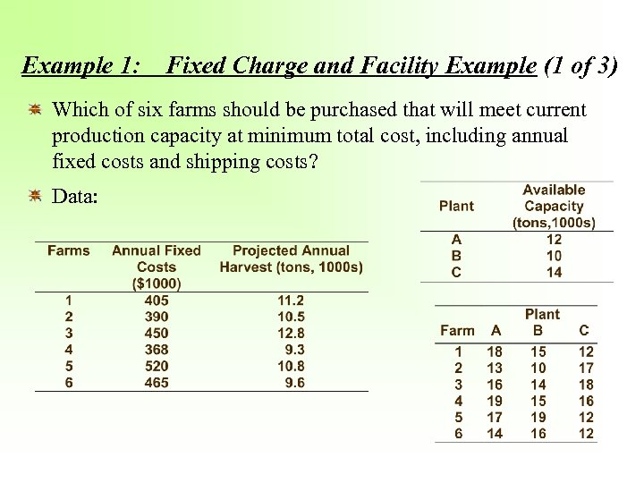 Example 1: Fixed Charge and Facility Example (1 of 3) Which of six farms