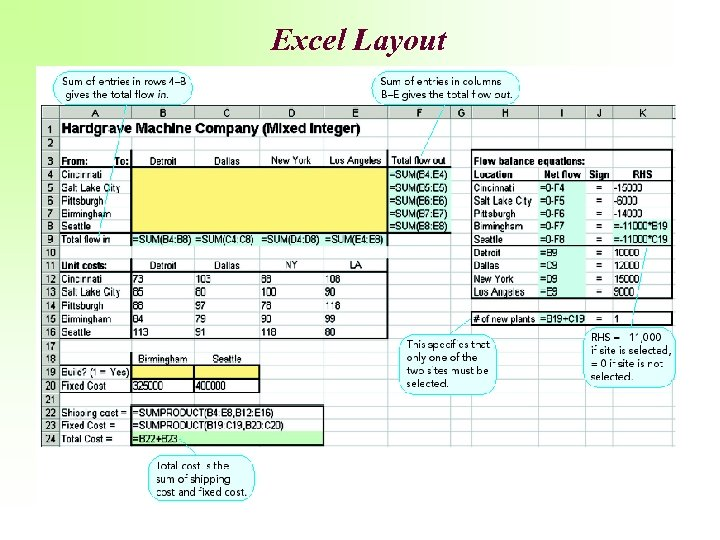 Excel Layout