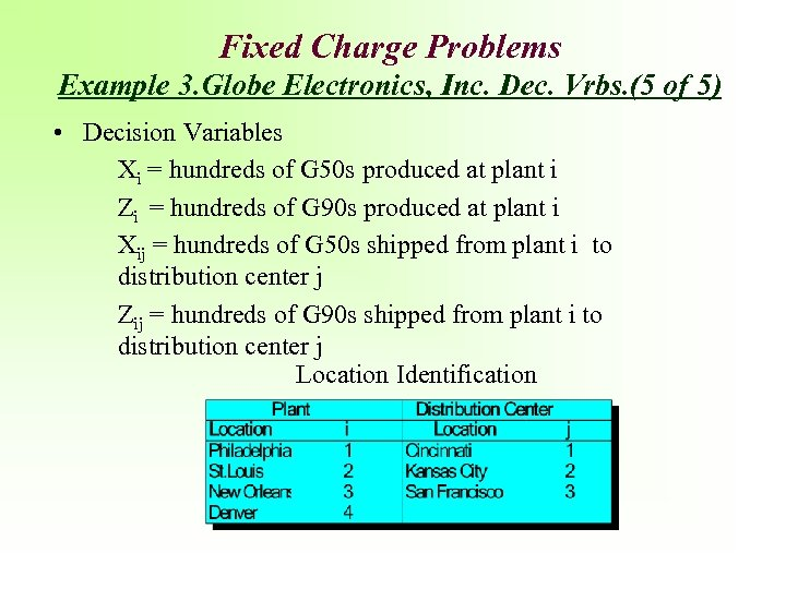 Fixed Charge Problems Example 3. Globe Electronics, Inc. Dec. Vrbs. (5 of 5) •