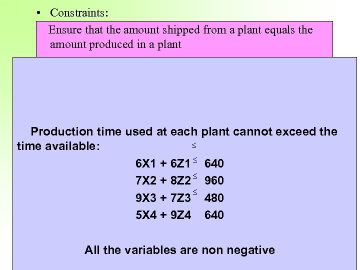 • Constraints: Ensure that the amount shipped from a plant equals the amount