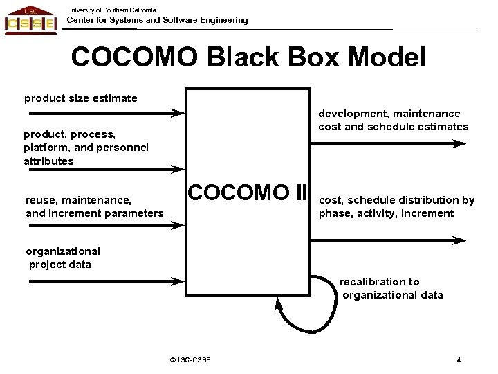 University of Southern California Center for Systems and Software Engineering COCOMO Black Box Model
