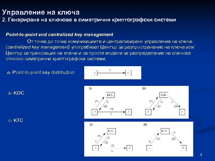Управление на ключа 2. Генериране на ключове в симетрични криптографски системи Point-to-point and centralized