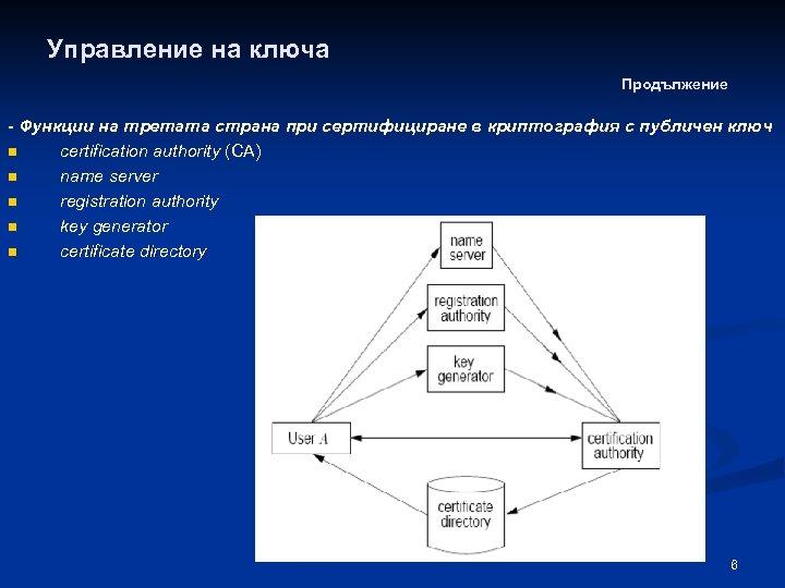 Управление на ключа Продължение - Функции на третата страна при сертифициране в криптография с
