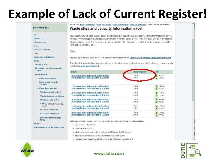 Example of Lack of Current Register!