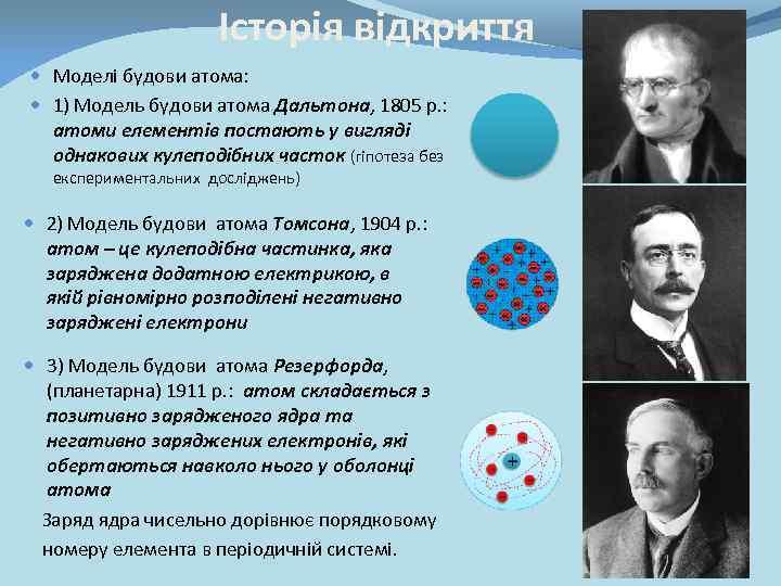 Історія відкриття Моделі будови атома: 1) Модель будови атома Дальтона, 1805 р. : атоми