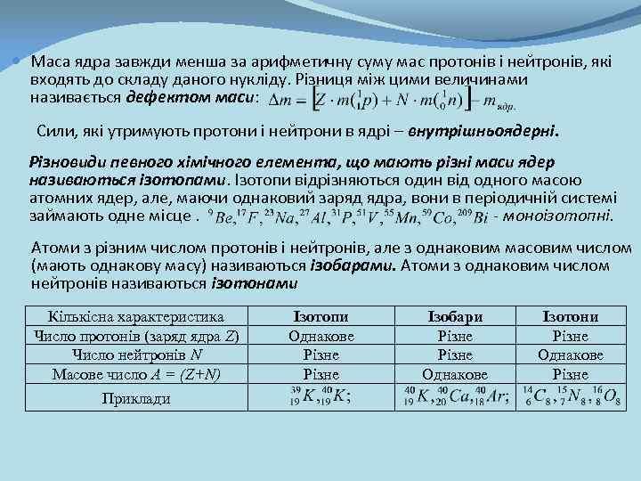 Маса ядра завжди менша за арифметичну суму мас протонів і нейтронів, які входять