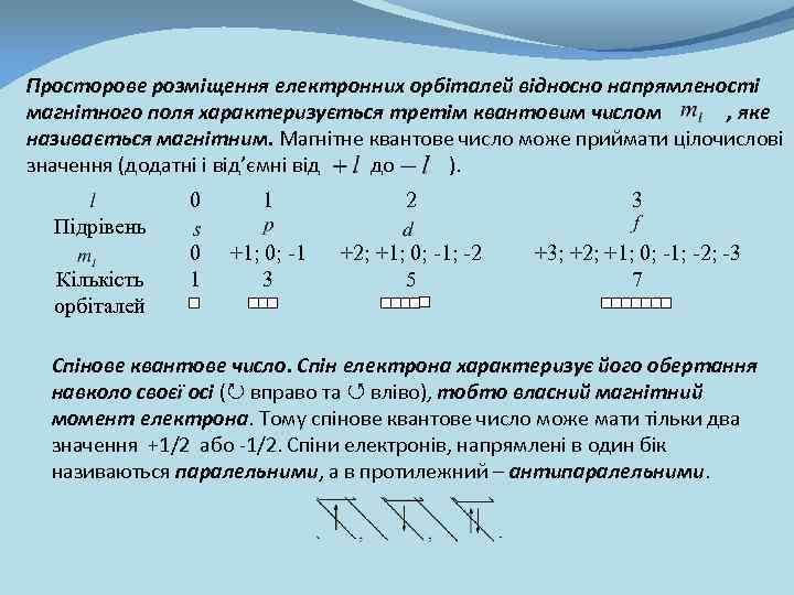 Просторове розміщення електронних орбіталей відносно напрямленості магнітного поля характеризується третім квантовим числом , яке