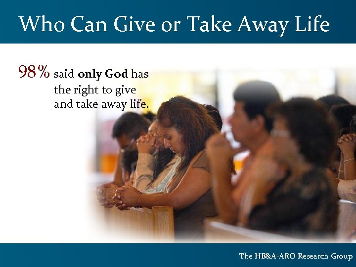 Who Can Give or Take Away Life 98% said only God has the right