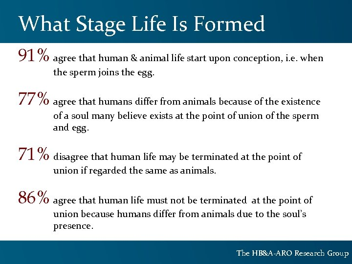 What Stage Life Is Formed 91% agree that human & animal life start upon