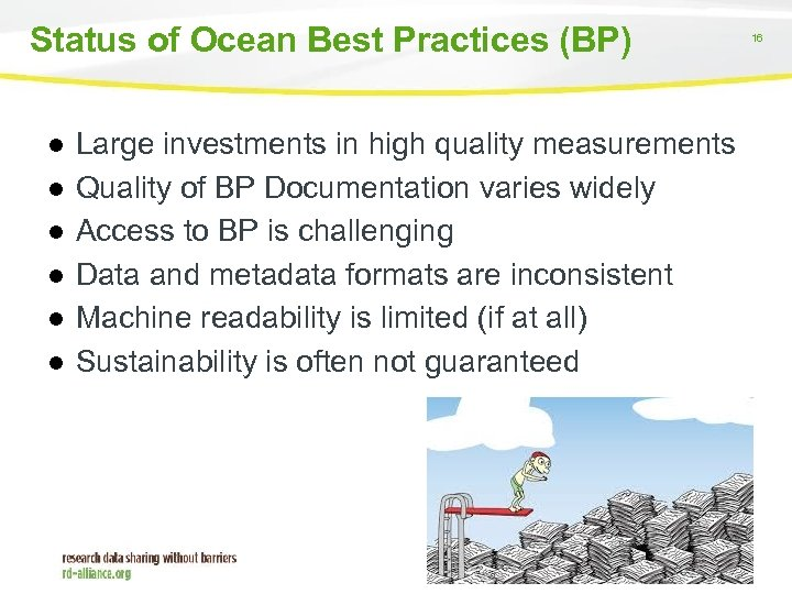 Status of Ocean Best Practices (BP) ● ● ● Large investments in high quality