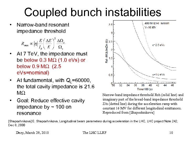 Coupled bunch instabilities • Narrow-band resonant impedance threshold • At 7 Te. V, the