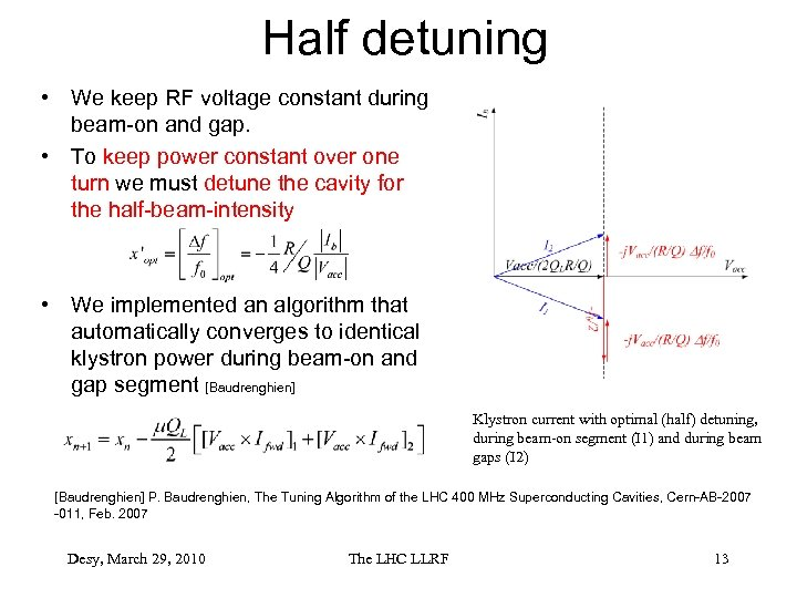 Half detuning • We keep RF voltage constant during beam-on and gap. • To