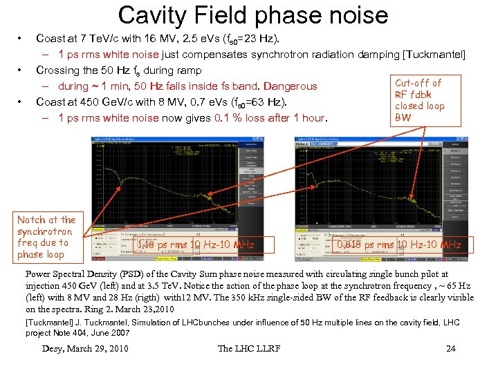 Cavity Field phase noise • • • Coast at 7 Te. V/c with 16