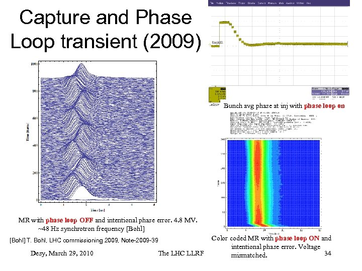 Capture and Phase Loop transient (2009) Bunch avg phase at inj with phase loop