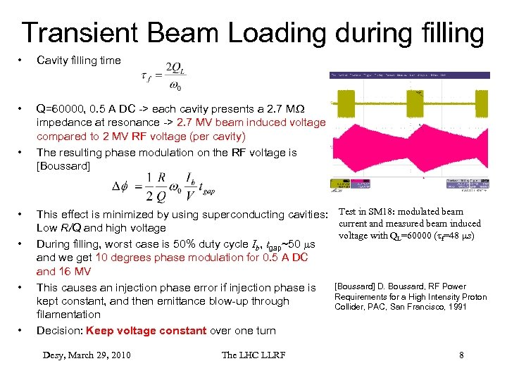 Transient Beam Loading during filling • Cavity filling time • Q=60000, 0. 5 A