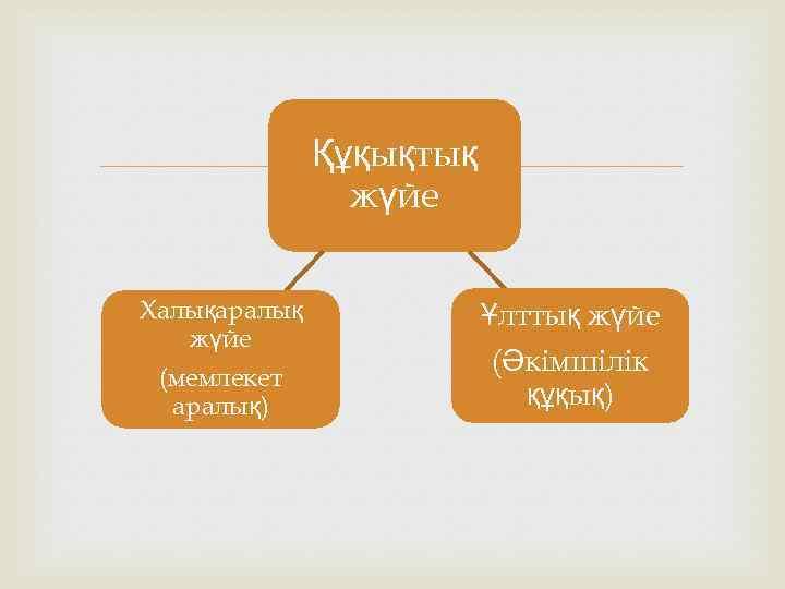 Құқықтық жүйе Халықаралық жүйе (мемлекет аралық) Ұлттық жүйе (Әкімшілік құқық)