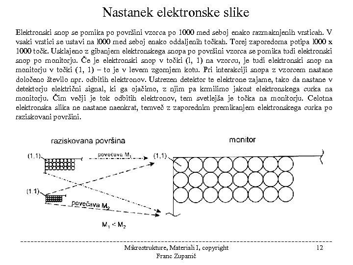 Nastanek elektronske slike Elektronski snop se pomika po površini vzorca po 1000 med seboj