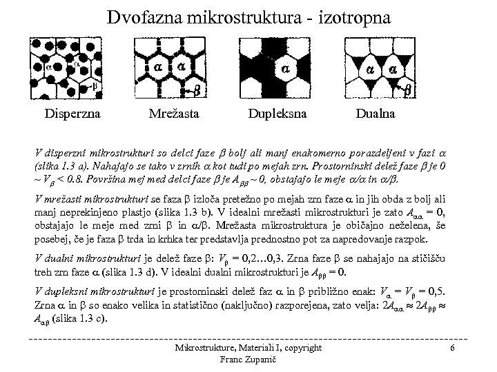 Dvofazna mikrostruktura - izotropna Disperzna Mrežasta Dupleksna Dualna V disperzni mikrostrukturi so delci faze
