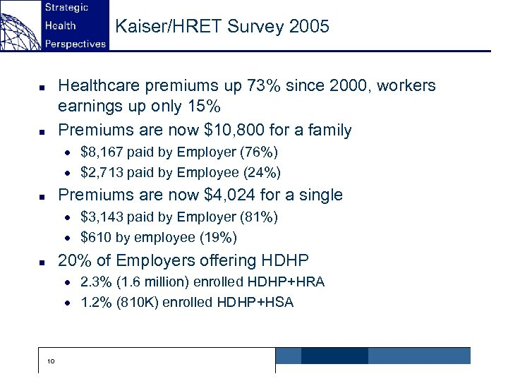 Kaiser/HRET Survey 2005 Healthcare premiums up 73% since 2000, workers earnings up only 15%