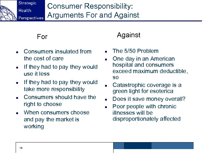 Consumer Responsibility: Arguments For and Against For Consumers insulated from the cost of care