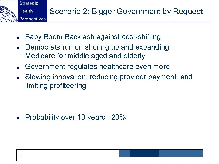 Scenario 2: Bigger Government by Request Baby Boom Backlash against cost-shifting Democrats run on