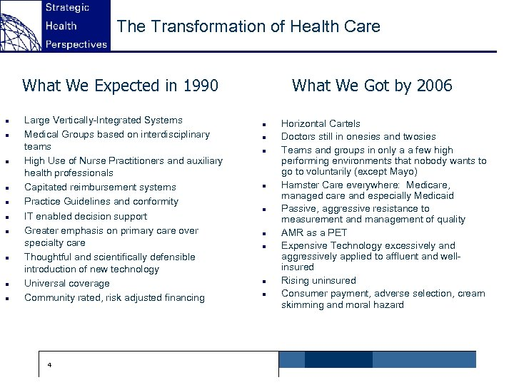 The Transformation of Health Care What We Expected in 1990 n n n n