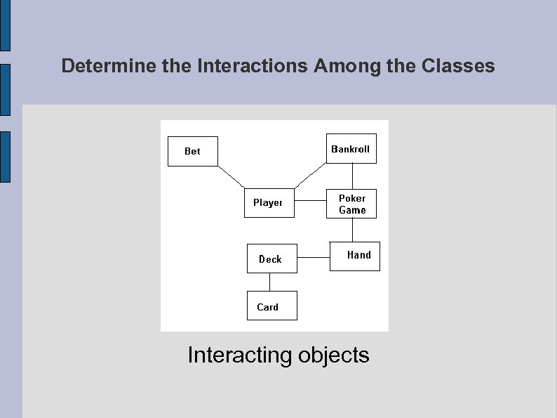 Determine the Interactions Among the Classes Interacting objects