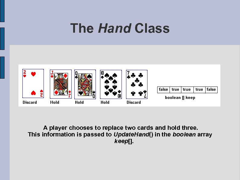 The Hand Class A player chooses to replace two cards and hold three. This