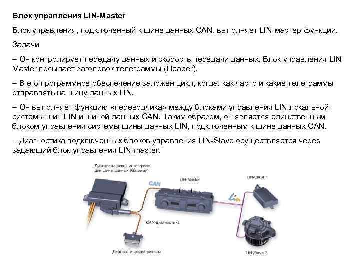 Блок управления LIN-Master Блок управления, подключенный к шине данных CAN, выполняет LIN-мастер-функции. Задачи –