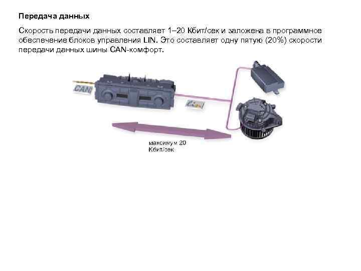 Передача данных Скорость передачи данных составляет 1– 20 Кбит/сек и заложена в программное обеспечение