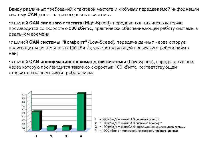 Ввиду различных требований к тактовой частоте и к объему передаваемой информации систему CAN делят