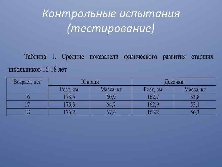 Контрольные испытания (тестирование)