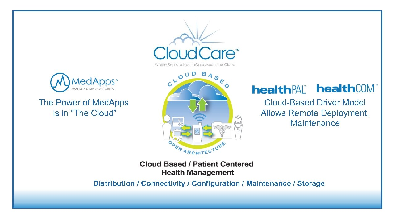 "The Power of Med. Apps is in ""The Cloud"" Cloud-Based Driver Model Allows Remote"