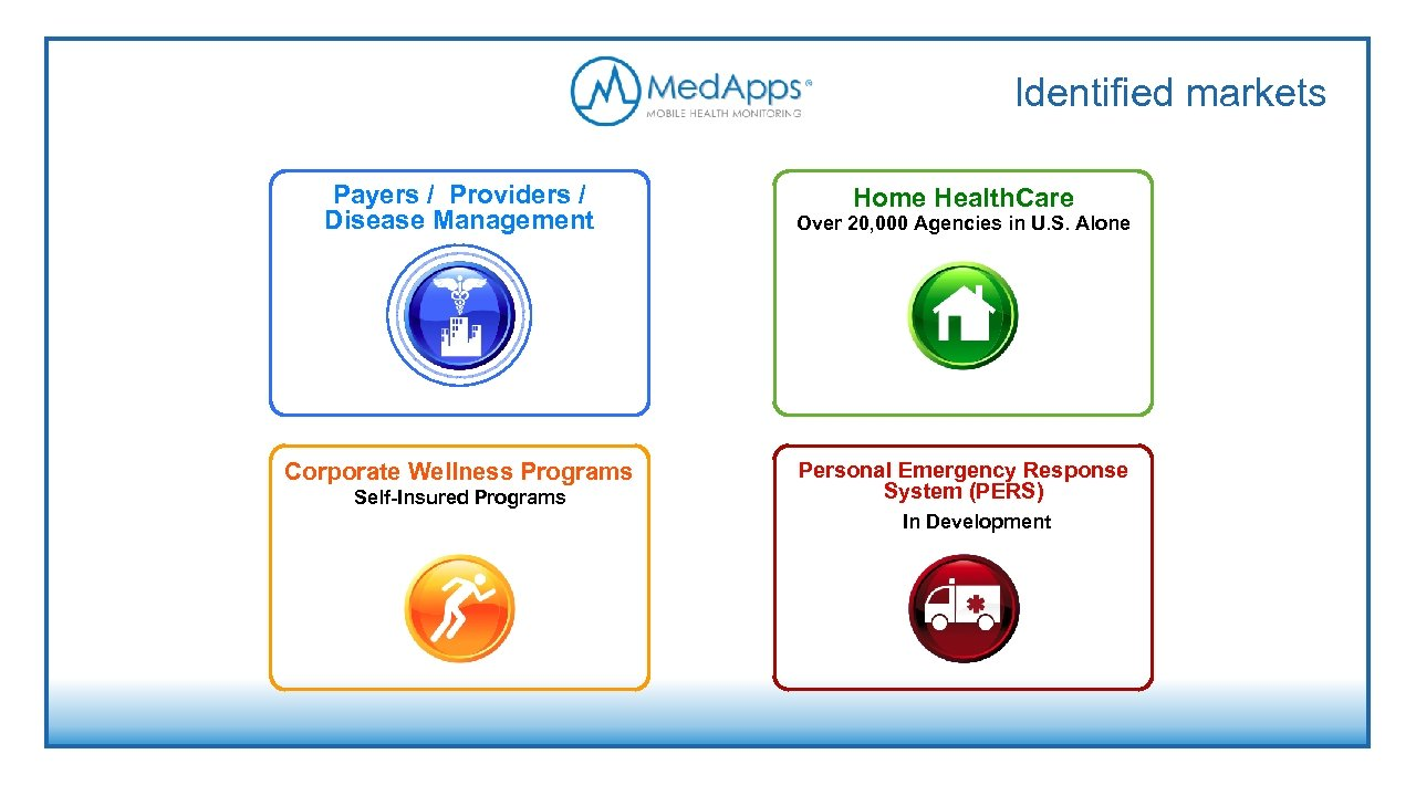Identified markets Payers / Providers / Disease Management Corporate Wellness Programs Self-Insured Programs Home