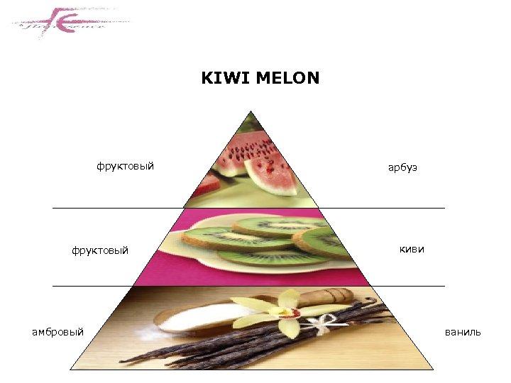 KIWI MELON фруктовый амбровый арбуз киви ваниль