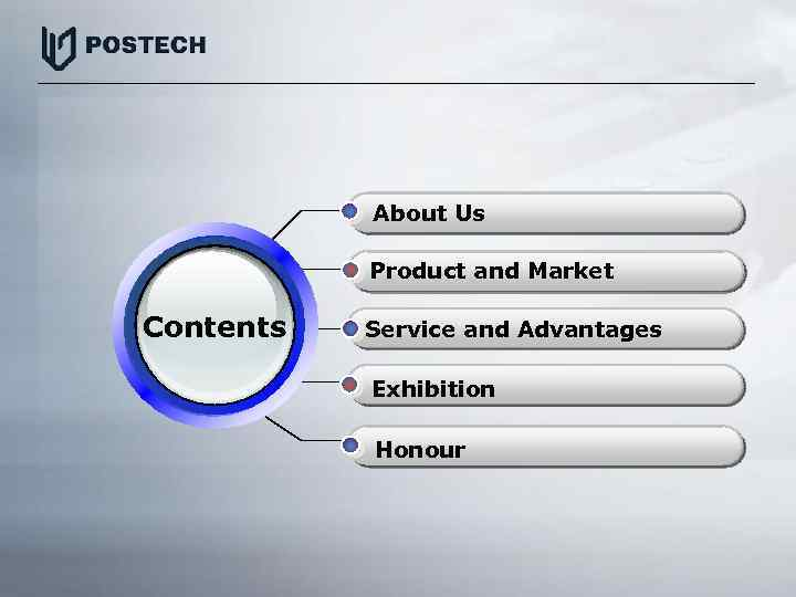 About Us Product and Market Contents Service and Advantages Exhibition Honour