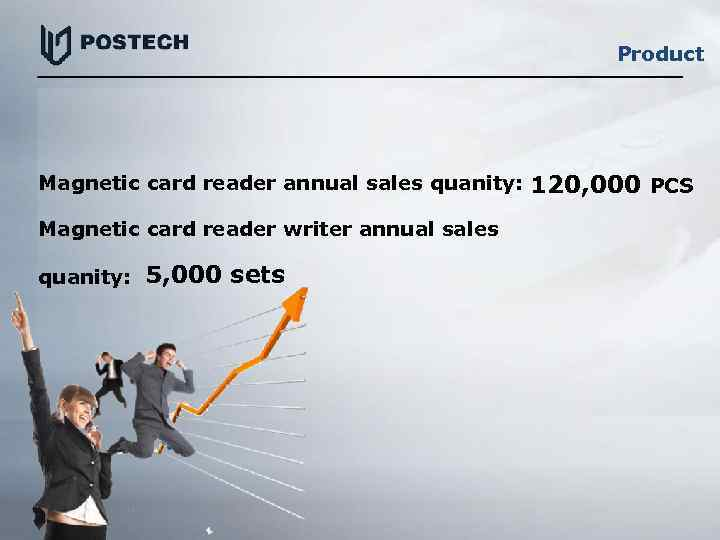 Product Magnetic card reader annual sales quanity: Magnetic card reader writer annual sales quanity: