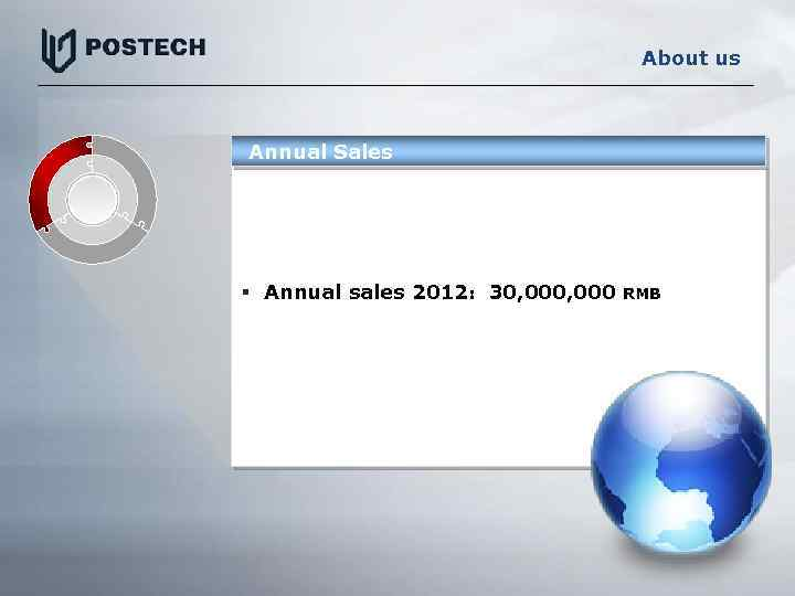 About us Annual Sales § Annual sales 2012: 30, 000 RMB